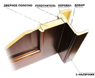 комплектующие межкомнатной двери